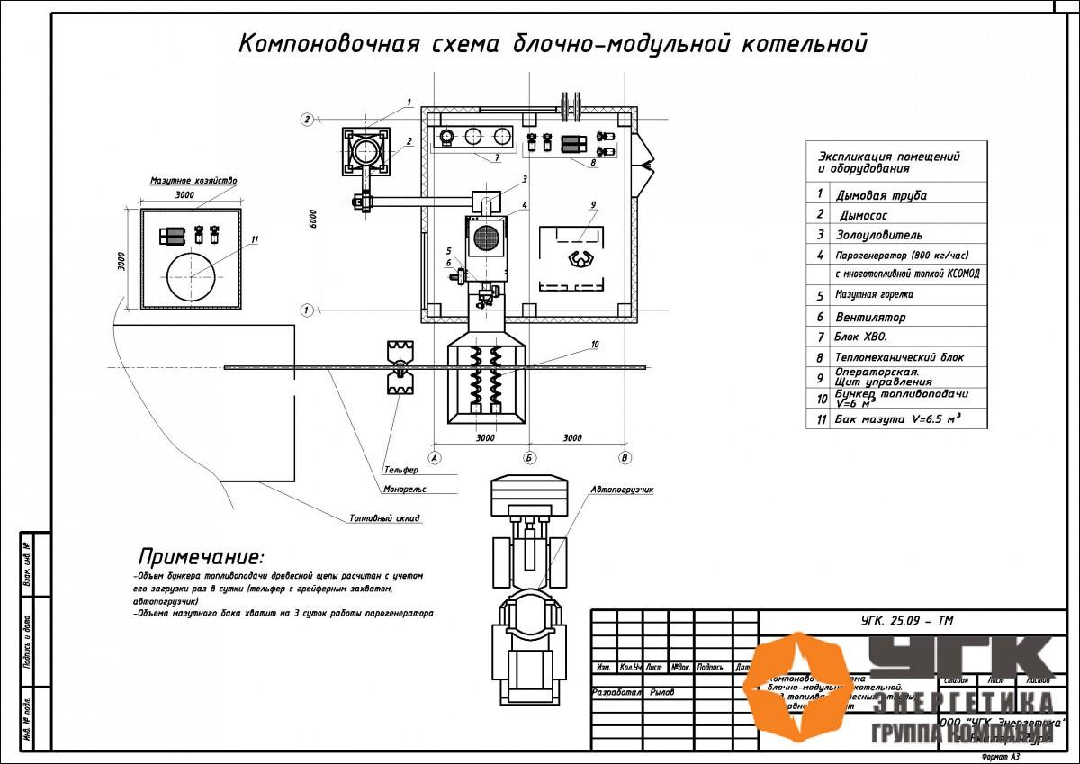 типовые инструкции по эксплуатации блочных модульных газовых котельных